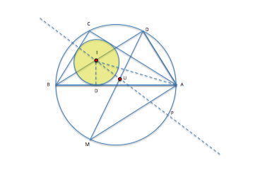 Euklid2 Euler, Leonhard