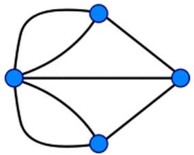 Graph 2 Graphentheorie