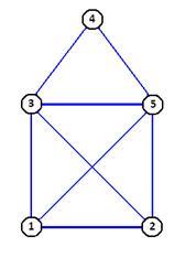 Haus vom Nikolaus Graphentheorie