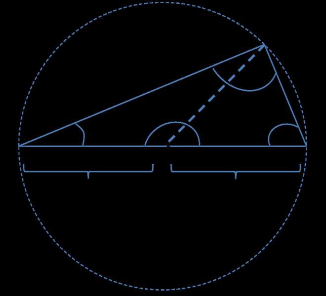 Thaleskreis Thales von Milet