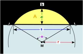 Kreisfläche Formel Kreissegment