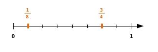 kem BR BRWueBBaZs 8 Brüche am Zahlenstrahl