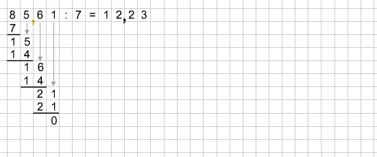 Schriftliche Division von Dezimalzahlen - bettermarks