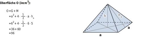 pyramide bettermarks. Black Bedroom Furniture Sets. Home Design Ideas