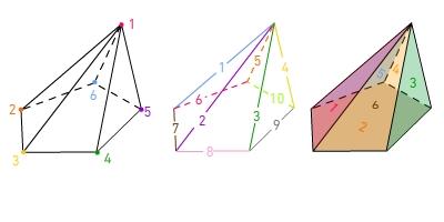 Wie Viele Ecken Hat Eine Pyramide