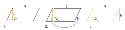 fl chen und umfangsberechnung von allgemeinen und speziellen parallelogrammen. Black Bedroom Furniture Sets. Home Design Ideas