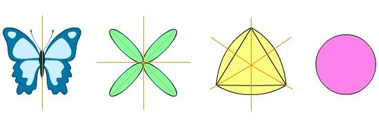 symmetrie und bewegungen