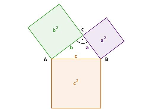 satz des pythagoras und seine umkehrung bettermarks. Black Bedroom Furniture Sets. Home Design Ideas