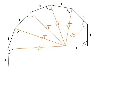 wurzell ngen und abstandsbestimmung im koordinatensystem bettermarks. Black Bedroom Furniture Sets. Home Design Ideas