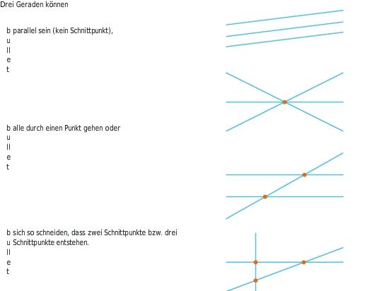 Senkrechte und parallele Geraden und Strecken - bettermarks