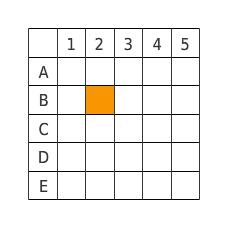 Karten, Lagepläne und Maßstäbe kennenlernen - bettermarks Bettermarks