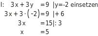 kem LGuU LGuUELGSAddv 11 Additionsverfahren zum Lösen linearer Gleichungssysteme