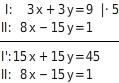 kem LGuU LGuUELGSAddv 14 Additionsverfahren zum Lösen linearer Gleichungssysteme