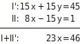 kem LGuU LGuUELGSAddv 15 Additionsverfahren zum Lösen linearer Gleichungssysteme