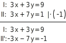 kem LGuU LGuUELGSAddv 7 Additionsverfahren zum Lösen linearer Gleichungssysteme
