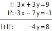 kem LGuU LGuUELGSAddv 8 Additionsverfahren zum Lösen linearer Gleichungssysteme