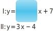 kem LGuU LGuUELGSGrL 25 Grafisches Lösen linearer Gleichungssysteme
