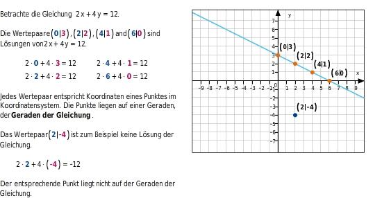 Lineare Gleichungen mit zwei Variablen - bettermarks
