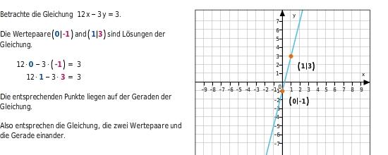 kem LGuU LGuUELGSLGZV 6 Lineare Gleichungen mit zwei Variablen