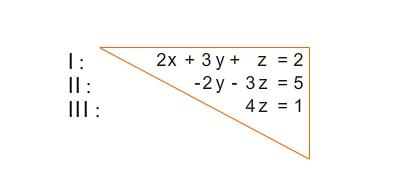 Lösen linearer Gleichungssysteme mit drei Variablen - bettermarks