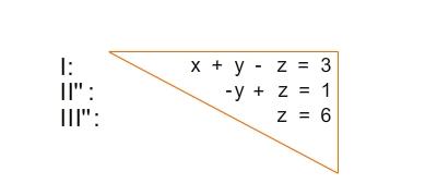 kem LGuU LGuUELGSdV 10 Lösen linearer Gleichungssysteme mit drei Variablen