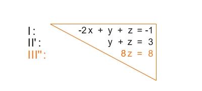 kem LGuU LGuUELGSdV 14 Lösen linearer Gleichungssysteme mit drei Variablen