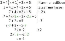 kem LGuU LGuULGLAequi 4 Lösen von Gleichungen durch Äquivalenzumformungen