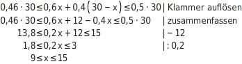 kem LGuU LGuULUAnw 3 Anwendungen zu Ungleichungen