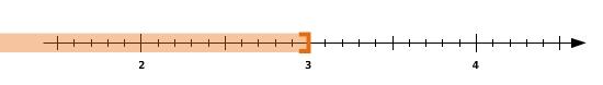 kem LGuU LGuULUErkAuf 4 Grundlagen zu Ungleichungen