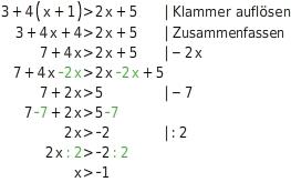 kem LGuU LGuULULvU 5 Lösen von Ungleichungen