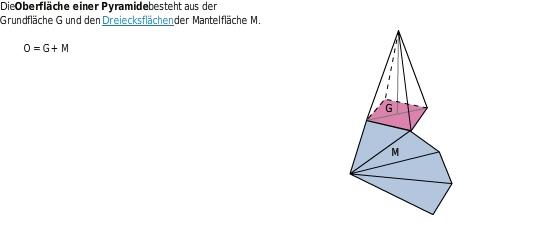 Oberfläche Einer Pyramide Berechnen