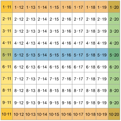einmaleins tabelle mit ergebnissen zum ausdrucken
