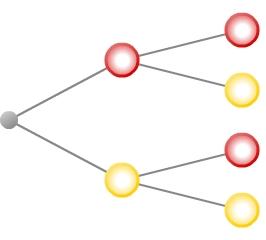 kem StochW StochWGLZuB 82 Zufallsexperimente und Baumdiagramme