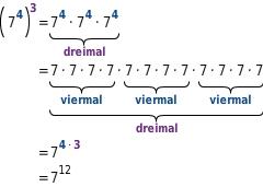 kem T PGnExglB 3 Potenzgesetze für Potenzen mit gleicher Basis