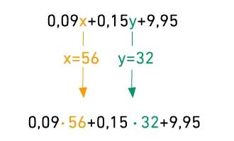 kem T TGLBvT 1 Berechnen von Termwerten