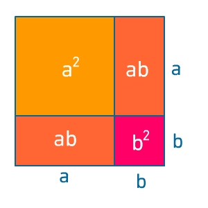 kem T TPotBinF 1 Binomische Formeln