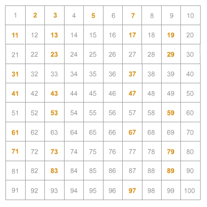 kem TbuP TbuPPPKl 1 Primzahlen kennenlernen