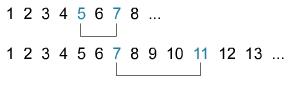 kem TbuP TbuPPPKl 3 Primzahlen kennenlernen