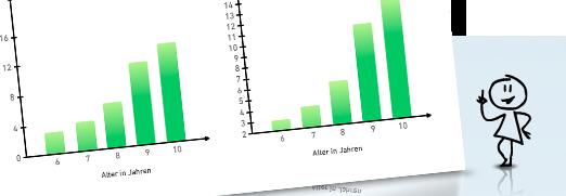 DauDi 2 Daten, Diagramme und Häufigkeiten