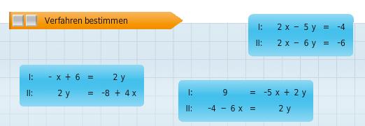 LinGleichSyst3 Einführung in lineare Gleichungssysteme