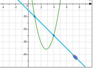 learning graph pre de Lernen