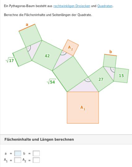 pythagoras3 Lernen