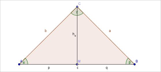 dreieck gleichschenklig Ebene Figuren